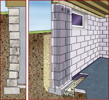 Foundation repair affordable concrete and waterproofing inc for Block wall foundation